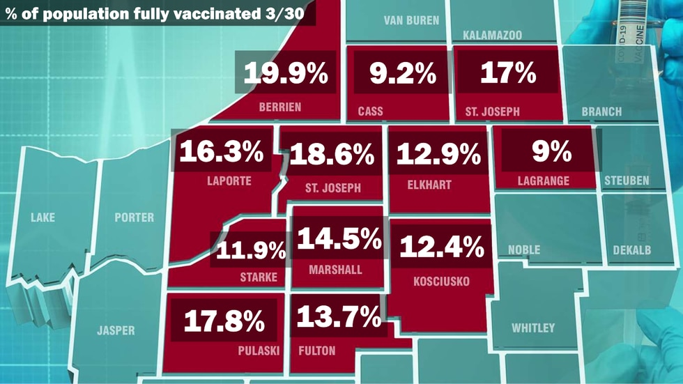 Fully Vaccinated in Michiana 3-30