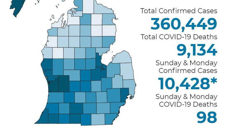 There have been 9,134 deaths and 360,449 confirmed cases throughout the state.