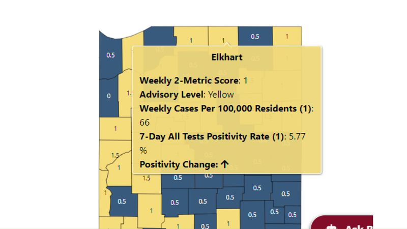While the county is still in the yellow advisory stage, hospitalizations have decreased with...