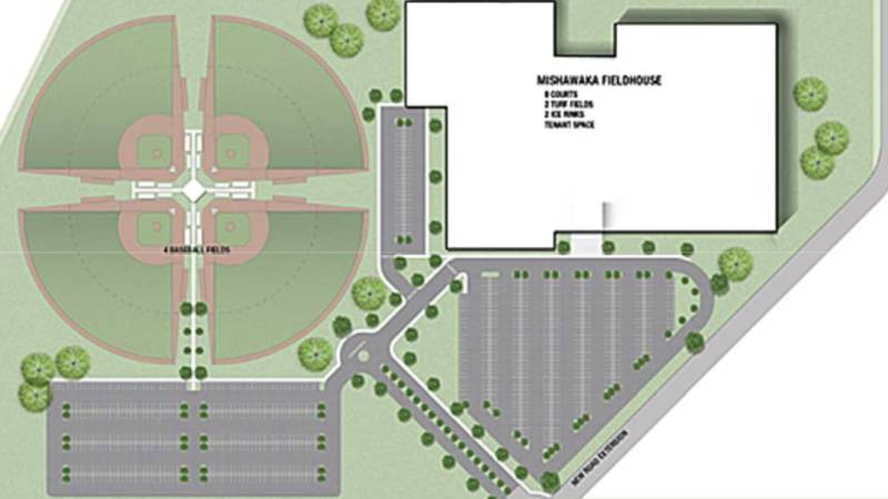The idea of building a multi-million-dollar youth sports facility in Mishawaka has been studied...