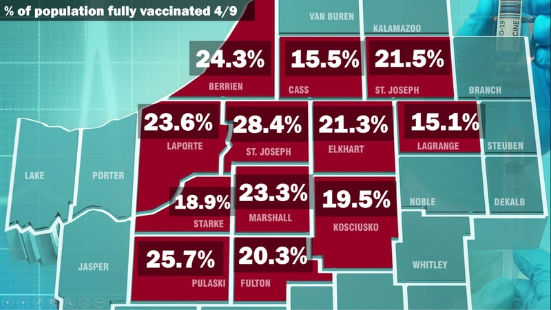 Michiana fully vaccinated 4-9-21