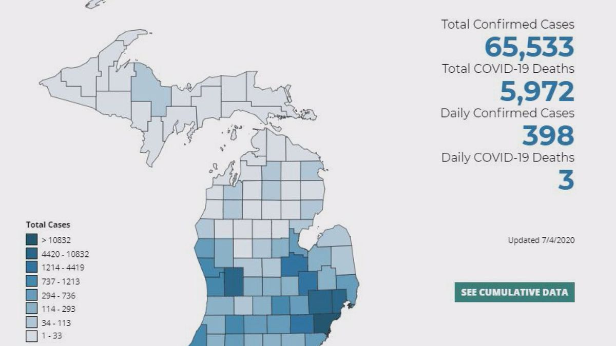Michigan health officials reported 3 more coronavirus deaths and 398 new cases on Saturday.