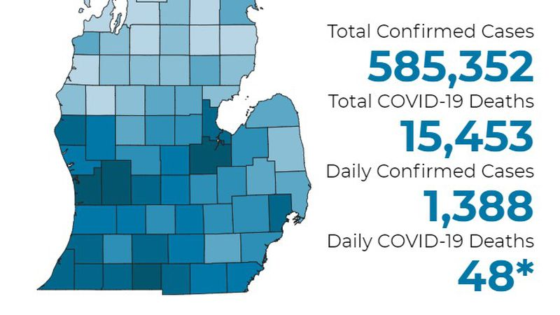 There have been 15,453 deaths and 585,352 confirmed cases throughout the state.