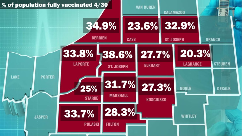 Michiana fully vaccinated by county 4-30-21