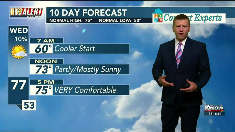 First Alert Forecast: Increasing Sunshine and Very Comfortable Wednesday