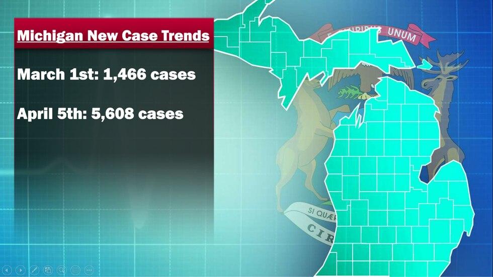 Michigan Case Trends 4-7