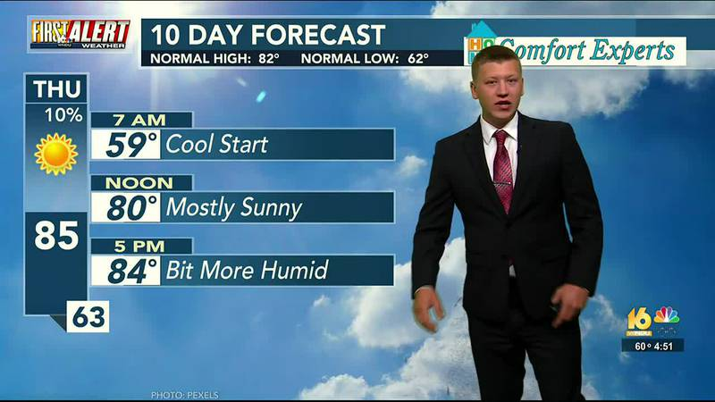 First Alert Forecast: Humidity and Rain Chances Return by The Weekend
