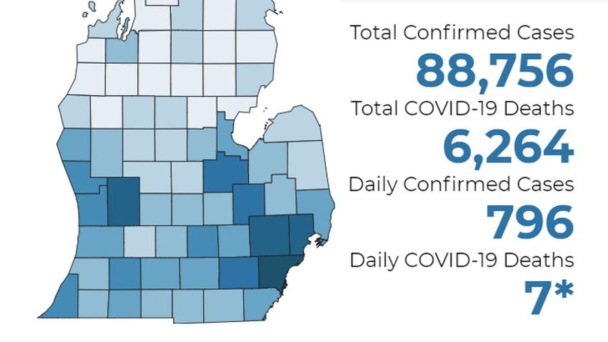 There have been at least 6,264 deaths and 88,756 confirmed cases throughout the state.