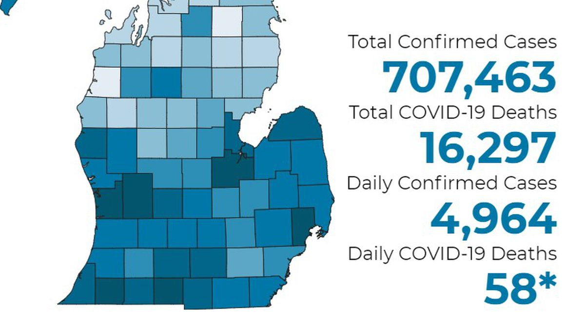 There have been 16,297 deaths and 707,463 confirmed cases throughout the state.