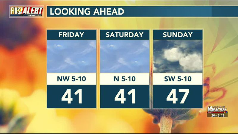 The quiet pattern continues through the weekend. Michiana will gradually warm up! Find out how...