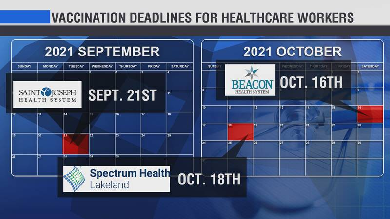 Employees at St. Joseph, Beacon, and Spectrum Health Lakeland will be required to be fully...