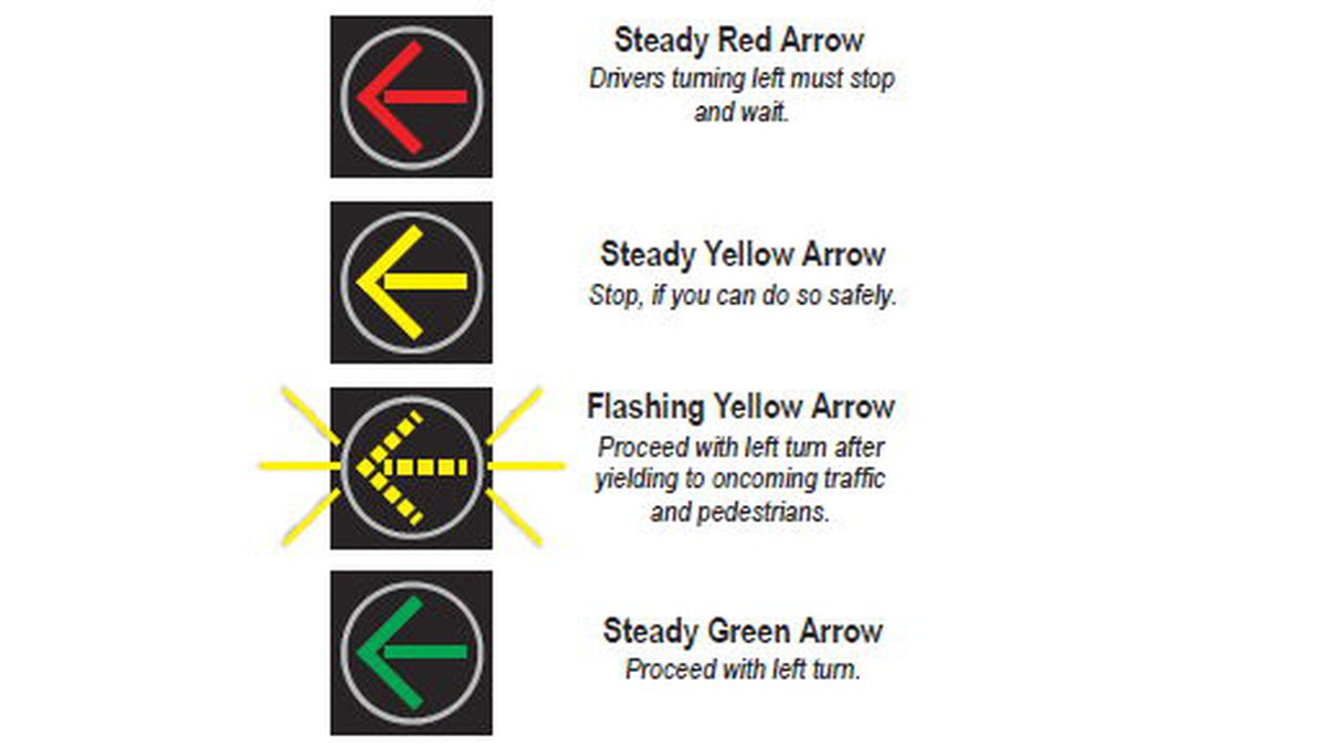 The Indiana Department of Transportation announced Thursday that new traffic signals will be installed throughout St. Joseph County starting July 13.
