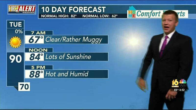 First Alert Forecast: The Heat and Humidity Continues