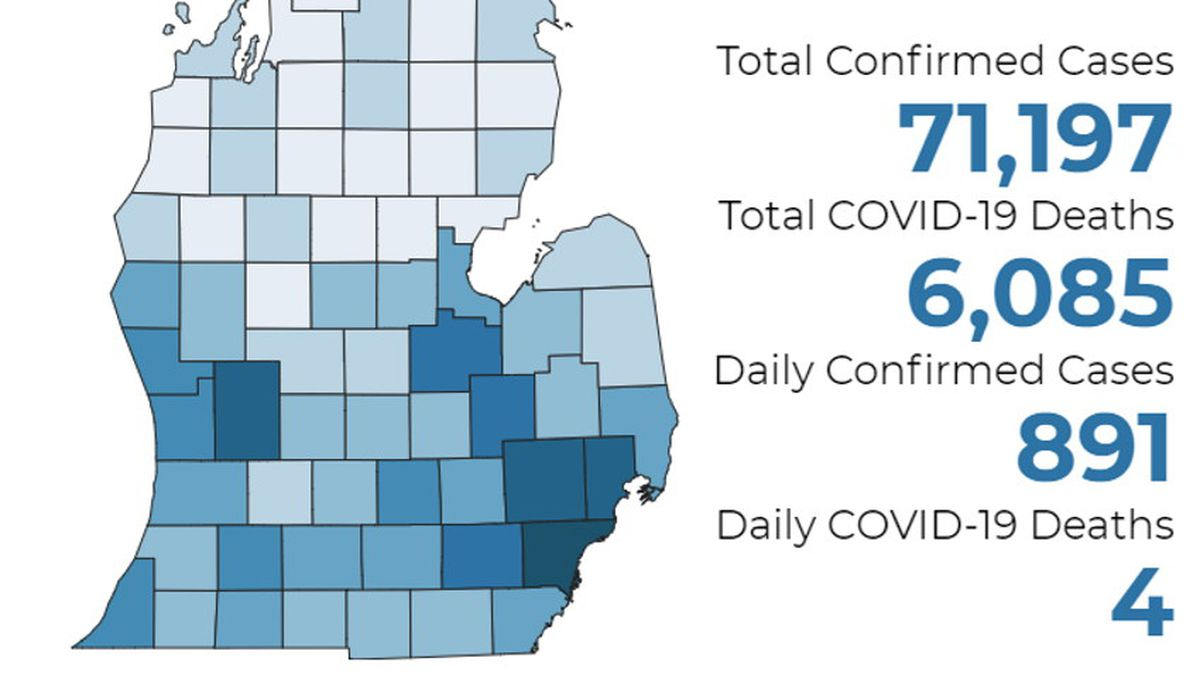 There have been at least 6,085 coronavirus deaths and 71,197 cases throughout the state.
