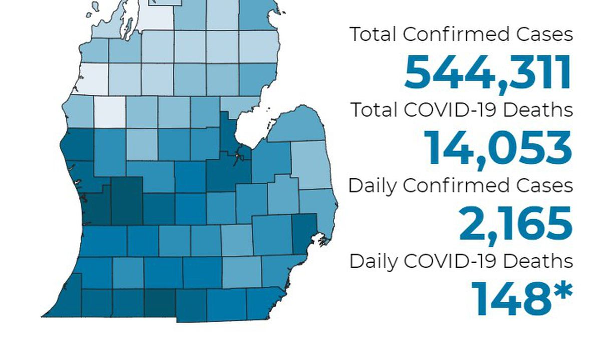 There have been 14,053 deaths and 544,311 confirmed cases throughout the state.
