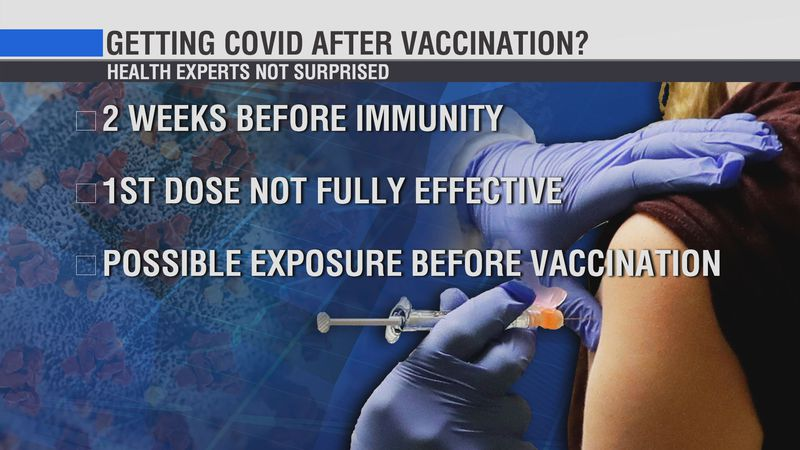 There are several logical explanations as to why someone can test positive for Covid-19 after...