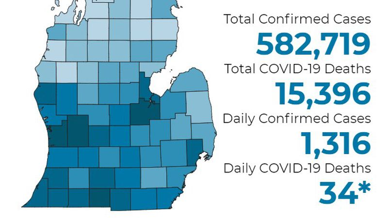 There have been 15,396 deaths and 582,719 confirmed cases throughout the state.