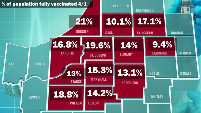 Fully Vaccinated in Michiana 4-1