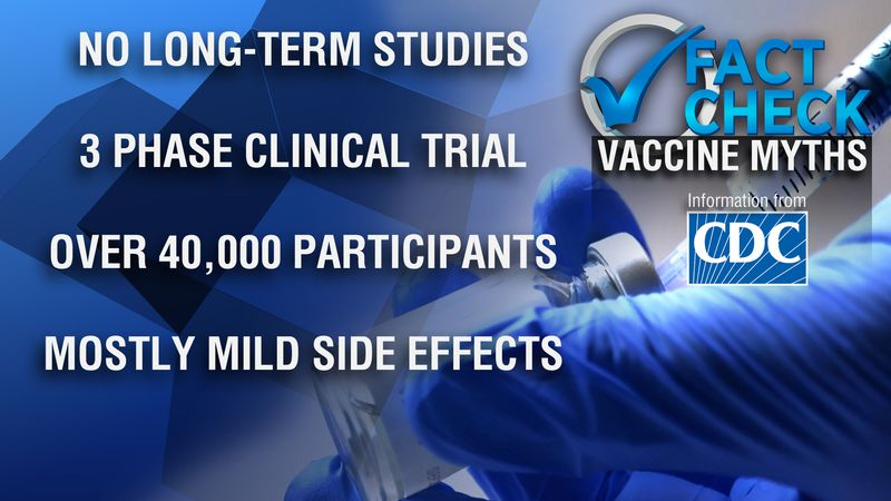 Fact Checking COVID-19 Vaccine Myths