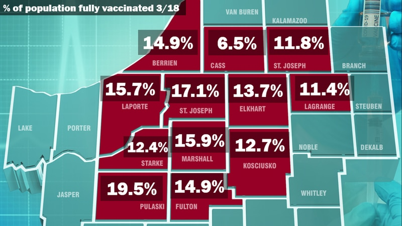 Percent Fully Vaccinated in Michiana as of 3-18-2021