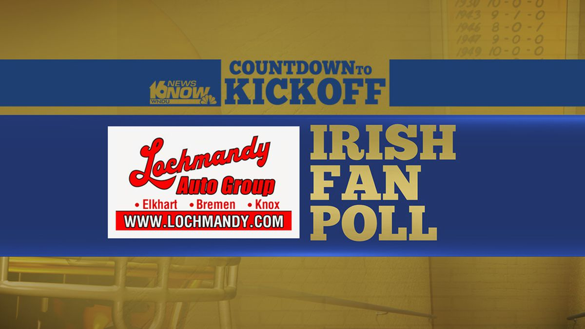 Lochmandy Auto Group Irish Fan Poll